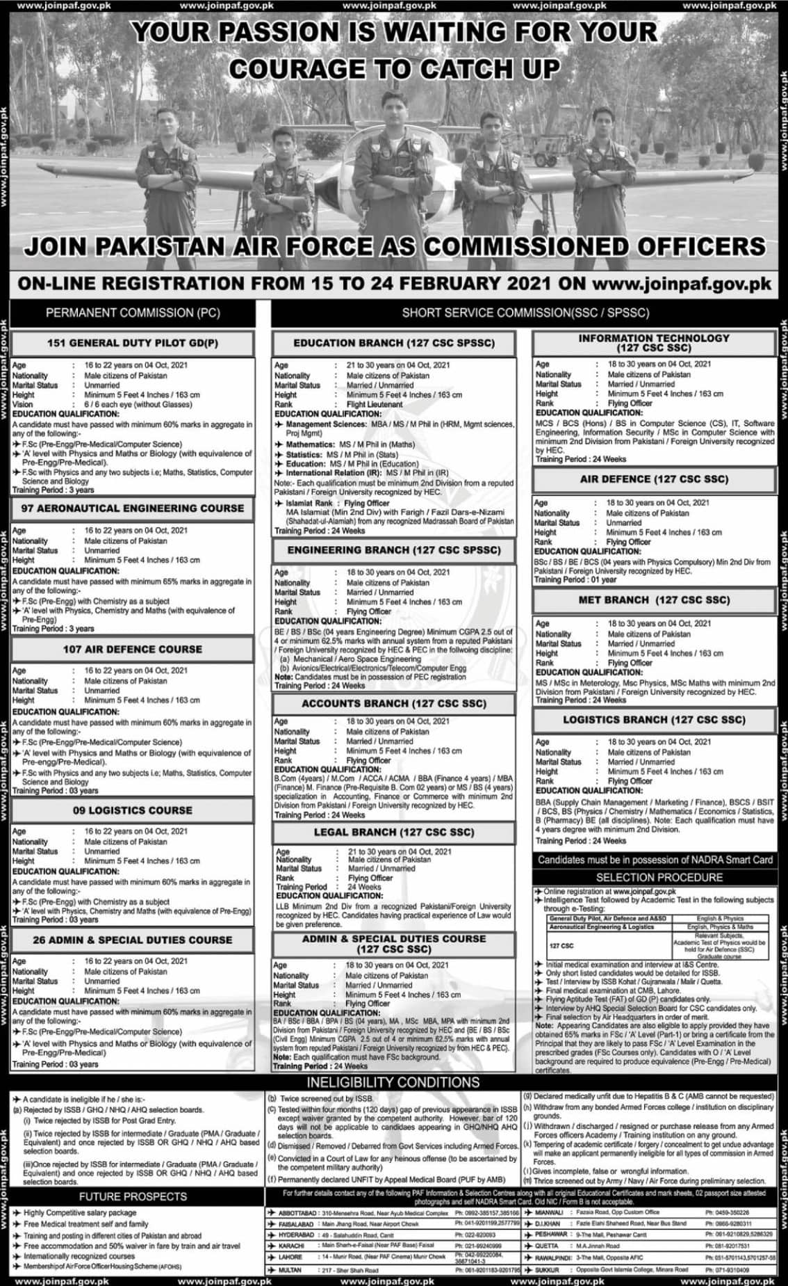 Join PAF Jobs 2021 as Commissioned Officer – Pakistan Air Force